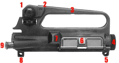 AR-15 Upper Receiver Comparison and FAQ