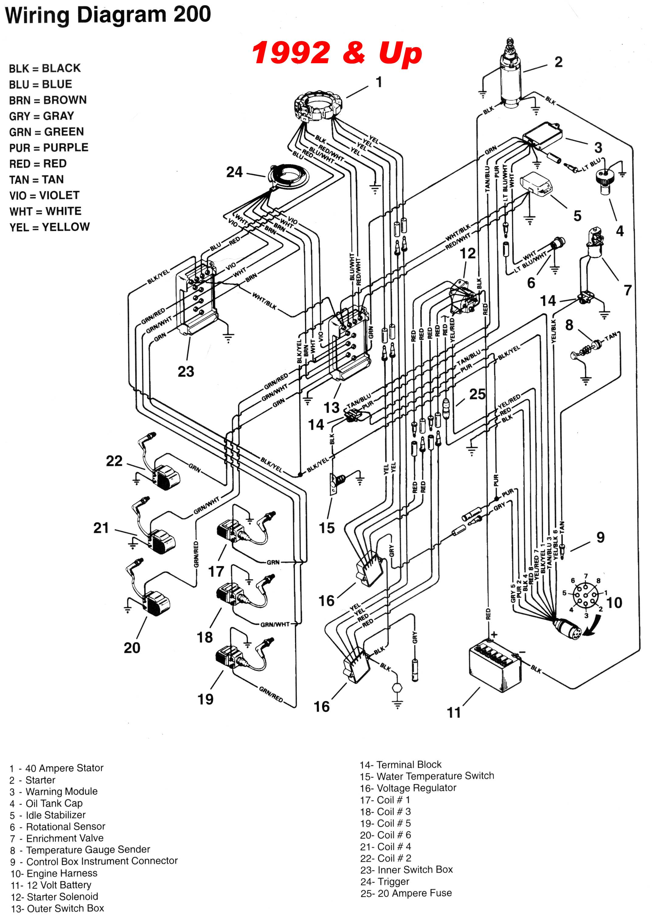 mercury_92up_200_wiring mercury outboard 2 5 and 3 0l v6 and gearcase faq mercury 14 pin wiring harness diagram at n-0.co