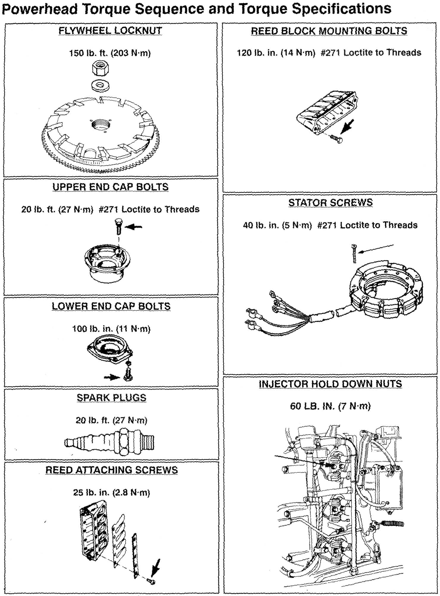 Mercury Outboard 25 And 30l V6 Gearcase Faq Wiring Diagram Harness 150 Xr2 Hi Po Pg1